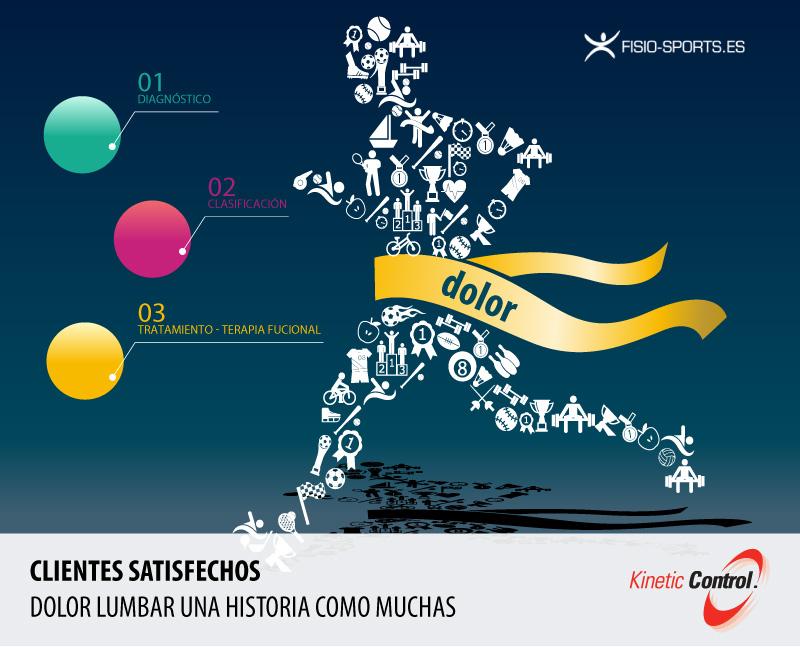 fisio-sports-sport-mix